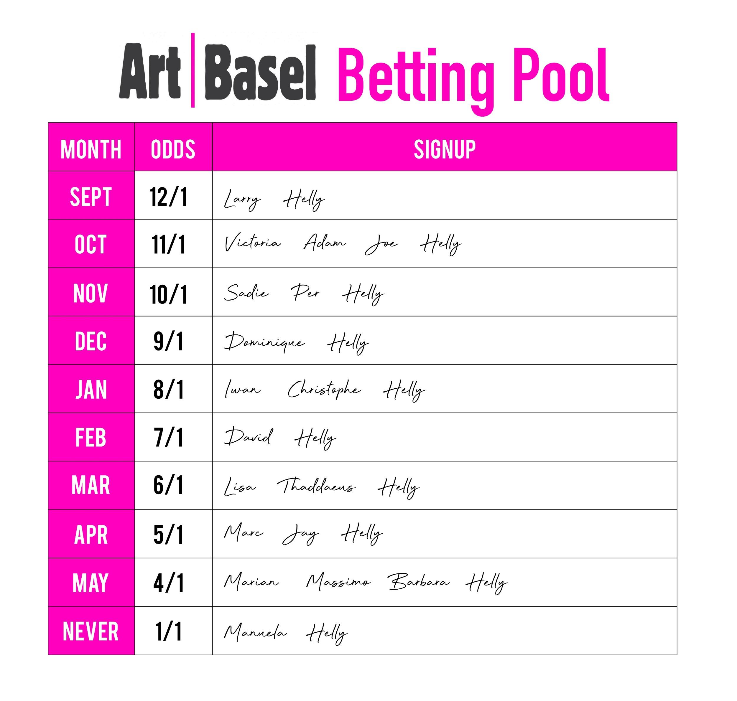 Art Basel Betting Pool